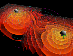 Numerical simulations of the gravitational waves emitted by the inspiral and merger of two black holes. The colored contours around each black hole represent the amplitude of the gravitational radiation; the blue lines represent the orbits of the black holes and the green arrows represent their spins.